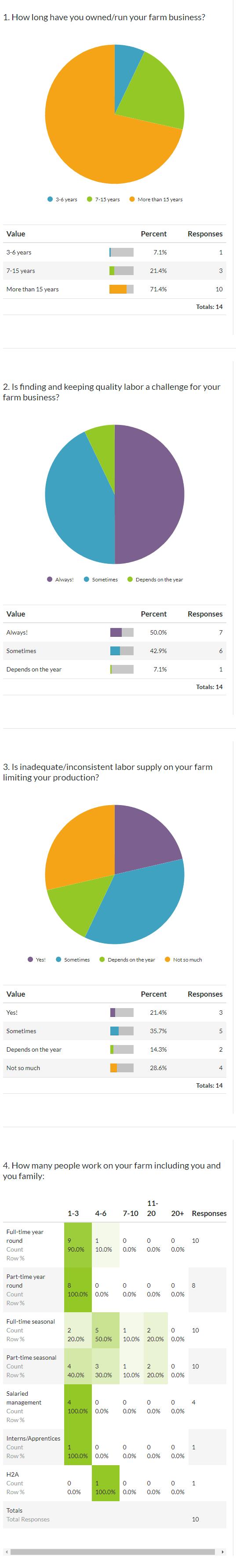 Farmer Survey Capture 1